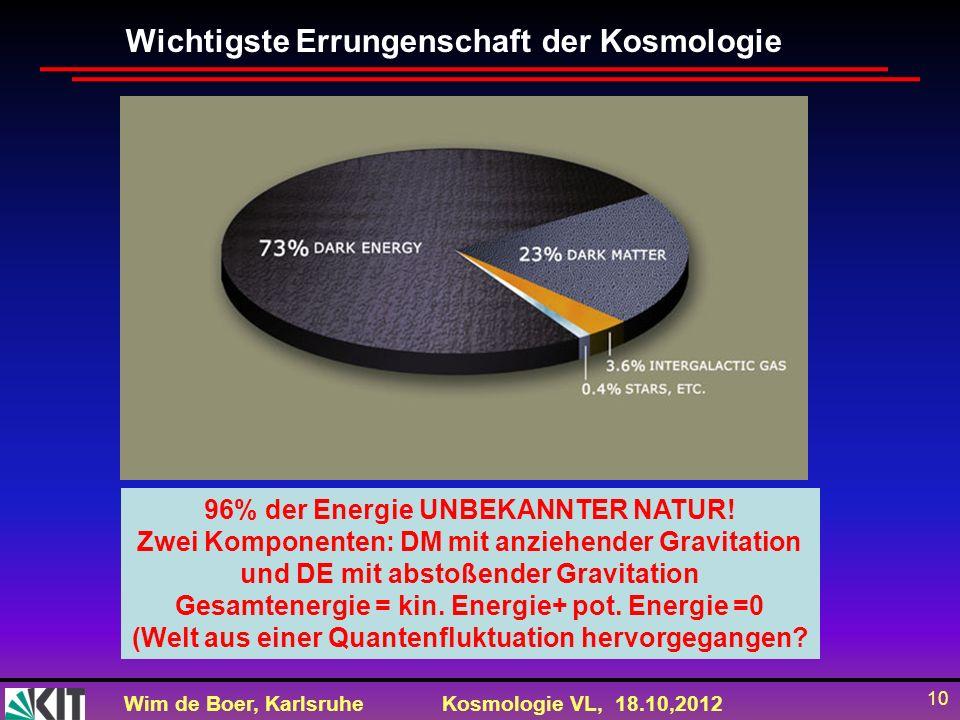 Wim de Boer, KarlsruheKosmologie VL, 18.10,2012 10 Wichtigste Errungenschaft der Kosmologie 96% der Energie UNBEKANNTER NATUR! Zwei Komponenten: DM mi