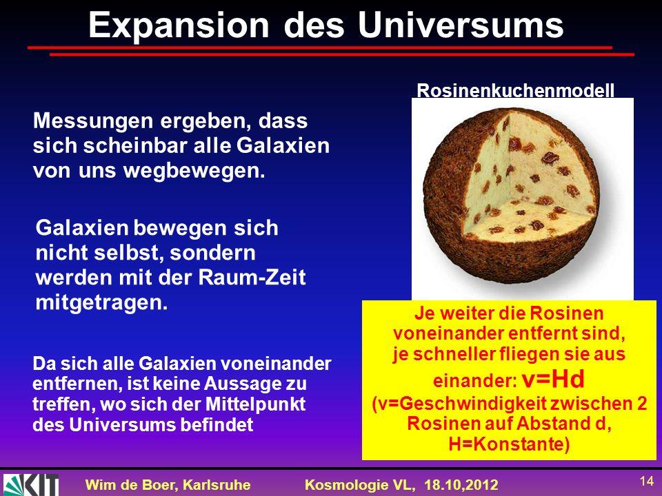 Wim de Boer, KarlsruheKosmologie VL, 18.10,2012 14 Expansion des Universums Messungen ergeben, dass sich scheinbar alle Galaxien von uns wegbewegen. G