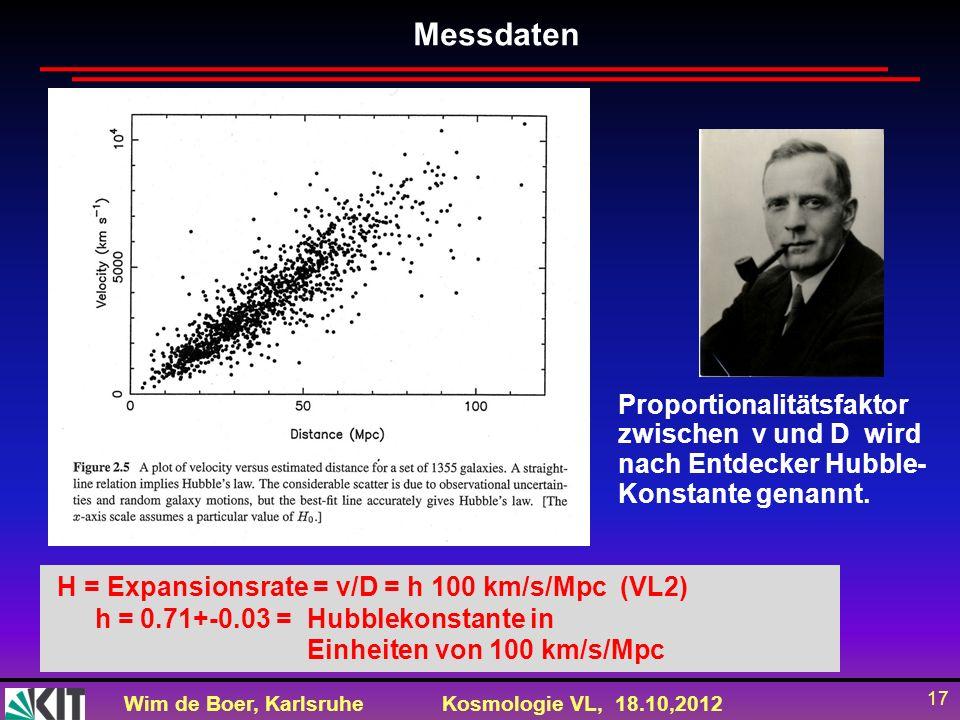 Wim de Boer, KarlsruheKosmologie VL, 18.10,2012 17 Messdaten Proportionalitätsfaktor zwischen v und D wird nach Entdecker Hubble- Konstante genannt. H