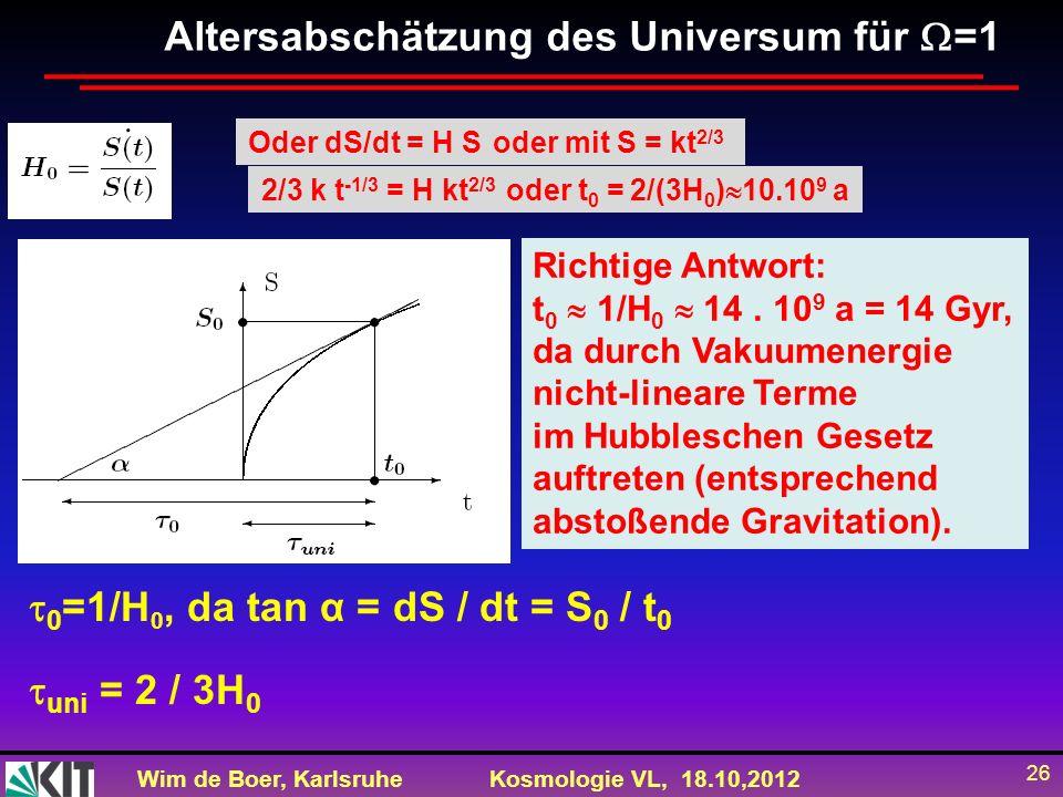 Wim de Boer, KarlsruheKosmologie VL, 18.10,2012 26 Altersabschätzung des Universum für =1 Oder dS/dt = H S oder mit S = kt 2/3 2/3 k t -1/3 = H kt 2/3