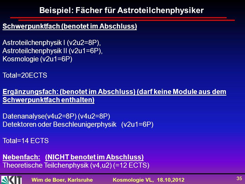 Wim de Boer, KarlsruheKosmologie VL, 18.10,2012 35 Schwerpunktfach (benotet im Abschluss) Astroteilchenphysik I (v2u2=8P), Astroteilchenphysik II (v2u