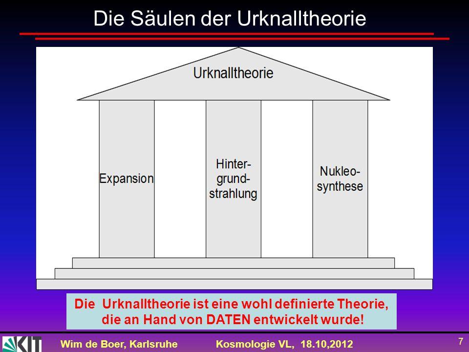 Wim de Boer, KarlsruheKosmologie VL, 18.10,2012 7 Die Säulen der Urknalltheorie Die Urknalltheorie ist eine wohl definierte Theorie, die an Hand von D