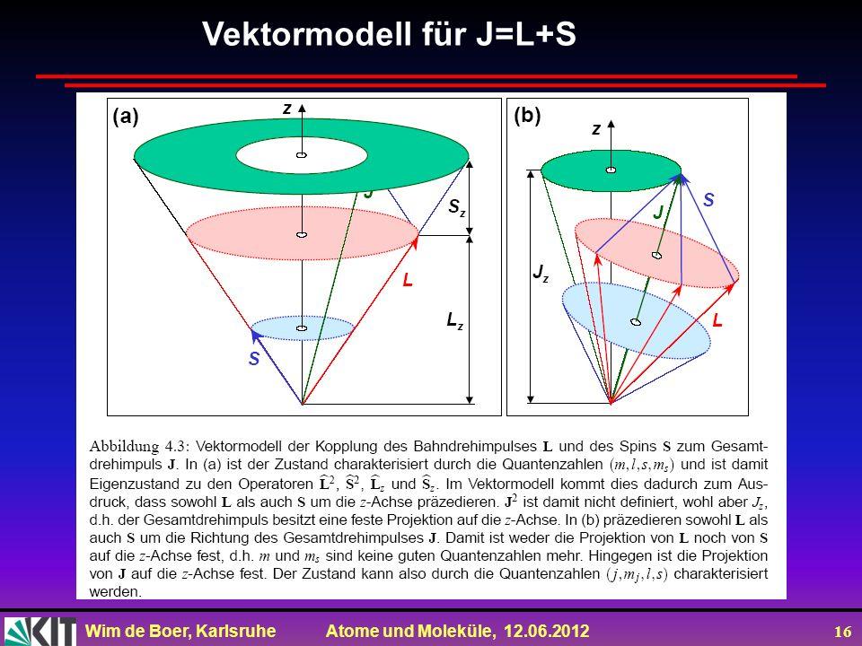 Wim de Boer, Karlsruhe Atome und Moleküle, 12.06.2012 16 Vektormodell für J=L+S