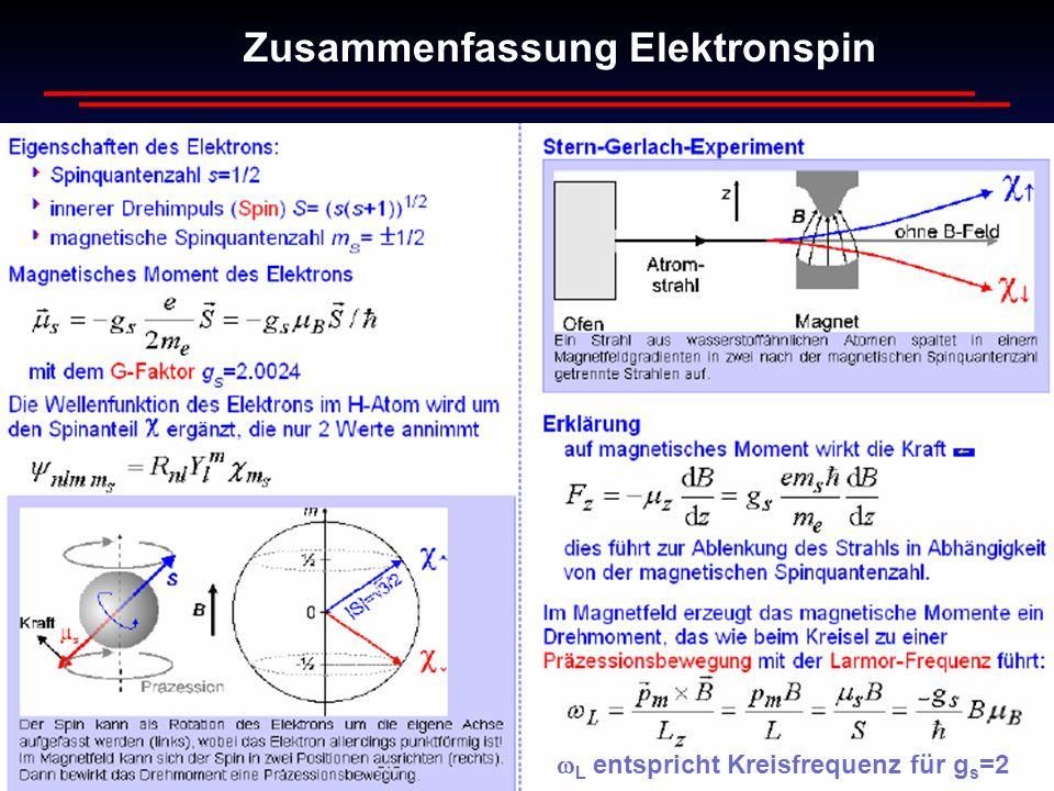Wim de Boer, Karlsruhe Atome und Moleküle, 12.06.2012 3 Zusammenfassung Elektronspin L entspricht Kreisfrequenz für g s =2