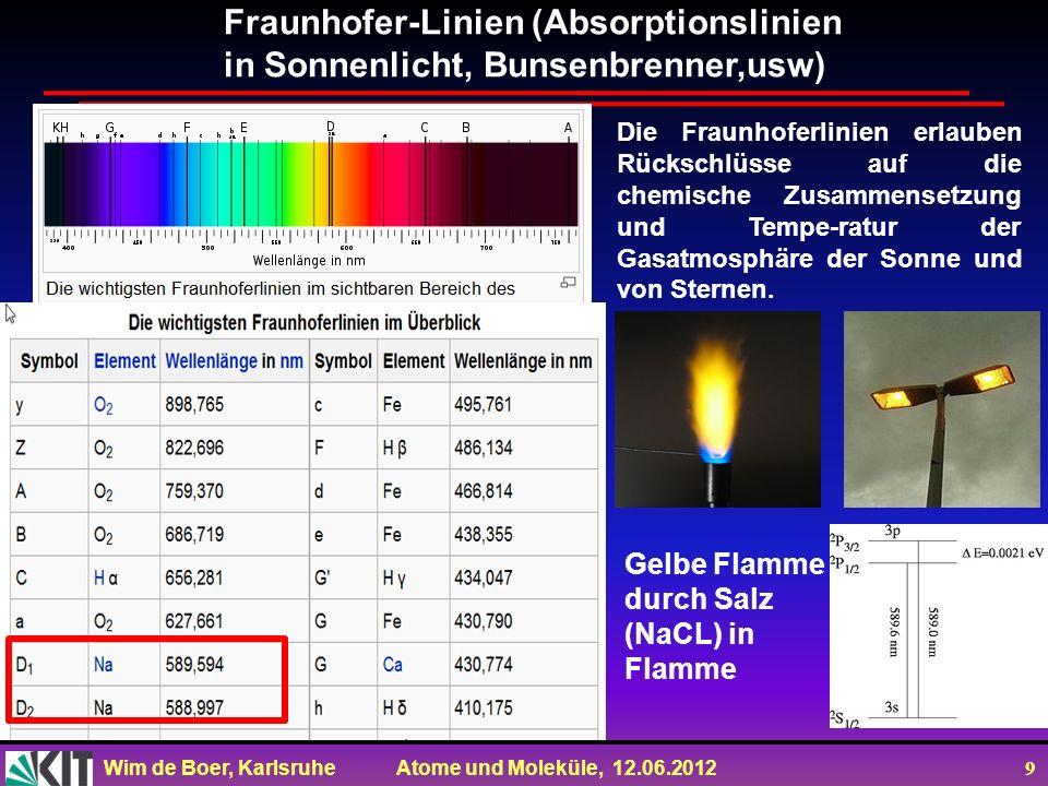 Wim de Boer, Karlsruhe Atome und Moleküle, 12.06.2012 9 Fraunhofer-Linien (Absorptionslinien in Sonnenlicht, Bunsenbrenner,usw) Die Fraunhoferlinien e