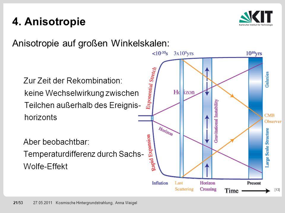 21/5327.05.2011 4. Anisotropie Anisotropie auf großen Winkelskalen: Zur Zeit der Rekombination: keine Wechselwirkung zwischen Teilchen außerhalb des E