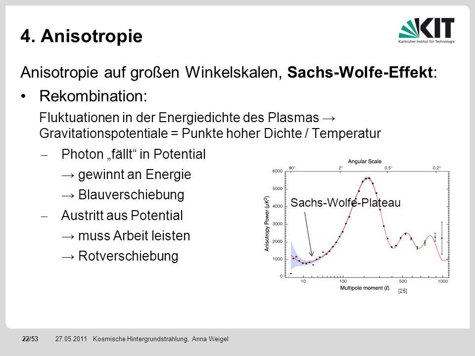 22/5327.05.2011 4. Anisotropie Anisotropie auf großen Winkelskalen, Sachs-Wolfe-Effekt: Rekombination: Fluktuationen in der Energiedichte des Plasmas