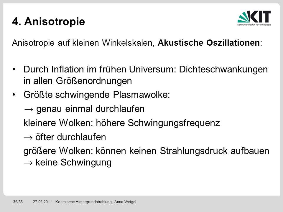 25/5327.05.2011 4. Anisotropie Anisotropie auf kleinen Winkelskalen, Akustische Oszillationen: Durch Inflation im frühen Universum: Dichteschwankungen