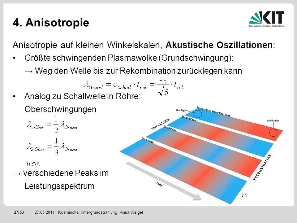 27/5327.05.2011 4. Anisotropie Anisotropie auf kleinen Winkelskalen, Akustische Oszillationen: Größte schwingenden Plasmawolke (Grundschwingung): Weg