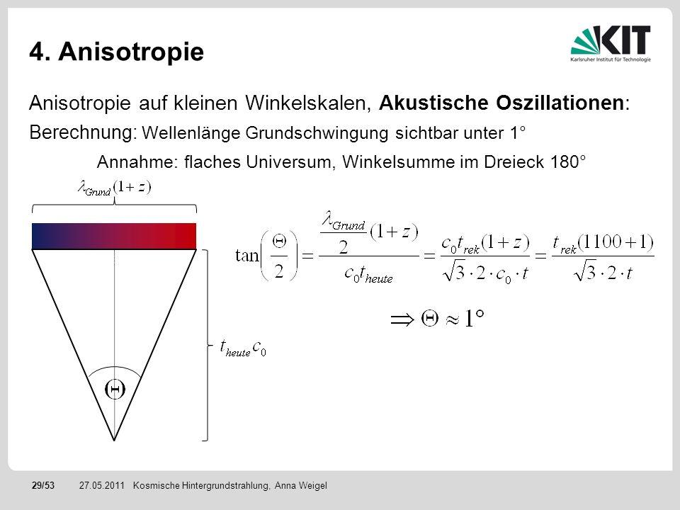 29/5327.05.2011 4. Anisotropie Anisotropie auf kleinen Winkelskalen, Akustische Oszillationen: Berechnung: Wellenlänge Grundschwingung sichtbar unter
