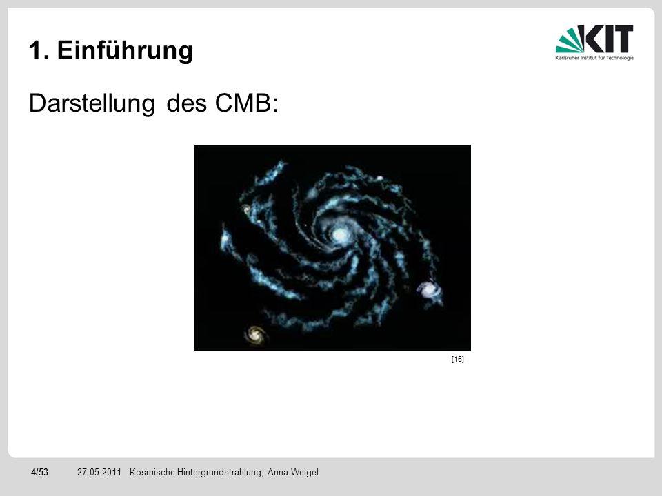 4/5327.05.2011 1. Einführung Darstellung des CMB: Kosmische Hintergrundstrahlung, Anna Weigel [16]
