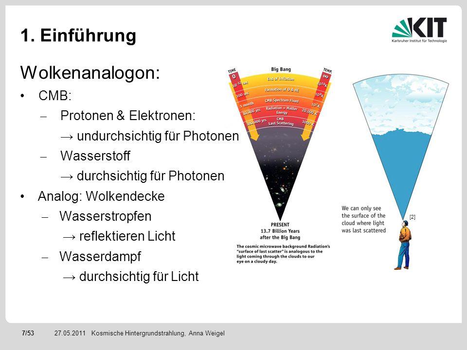 7/5327.05.2011 1. Einführung Wolkenanalogon: CMB: Protonen & Elektronen: undurchsichtig für Photonen Wasserstoff durchsichtig für Photonen Analog: Wol