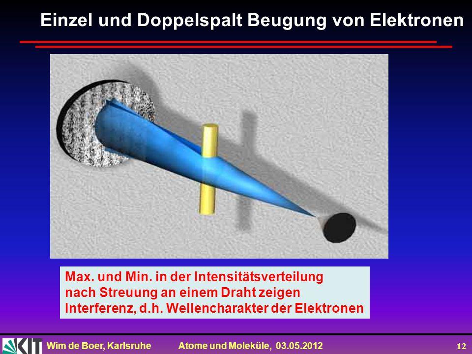 Wim de Boer, Karlsruhe Atome und Moleküle, 03.05.2012 12 Einzel und Doppelspalt Beugung von Elektronen Max. und Min. in der Intensitätsverteilung nach
