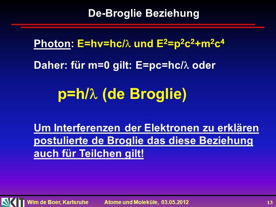 Wim de Boer, Karlsruhe Atome und Moleküle, 03.05.2012 13 De-Broglie Beziehung Photon: E=hv=hc/ und E 2 =p 2 c 2 +m 2 c 4 Daher: für m=0 gilt: E=pc=hc/
