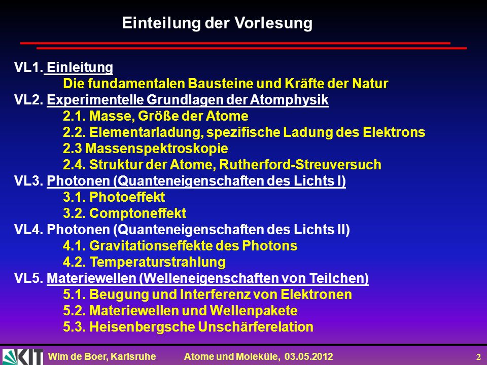 Wim de Boer, Karlsruhe Atome und Moleküle, 03.05.2012 23 Experiment mit langsamen Neutronen (v=200m/s, l dB ~2 nm) Doppelspalt: 23 mm bzw.