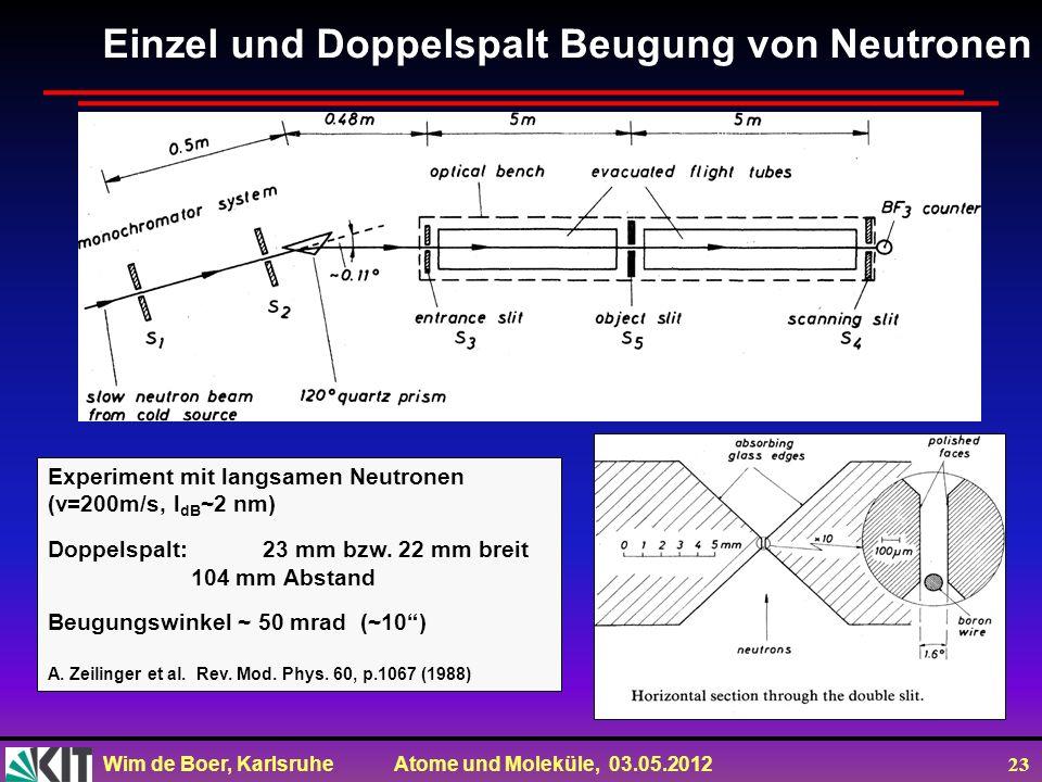 Wim de Boer, Karlsruhe Atome und Moleküle, 03.05.2012 23 Experiment mit langsamen Neutronen (v=200m/s, l dB ~2 nm) Doppelspalt: 23 mm bzw. 22 mm breit