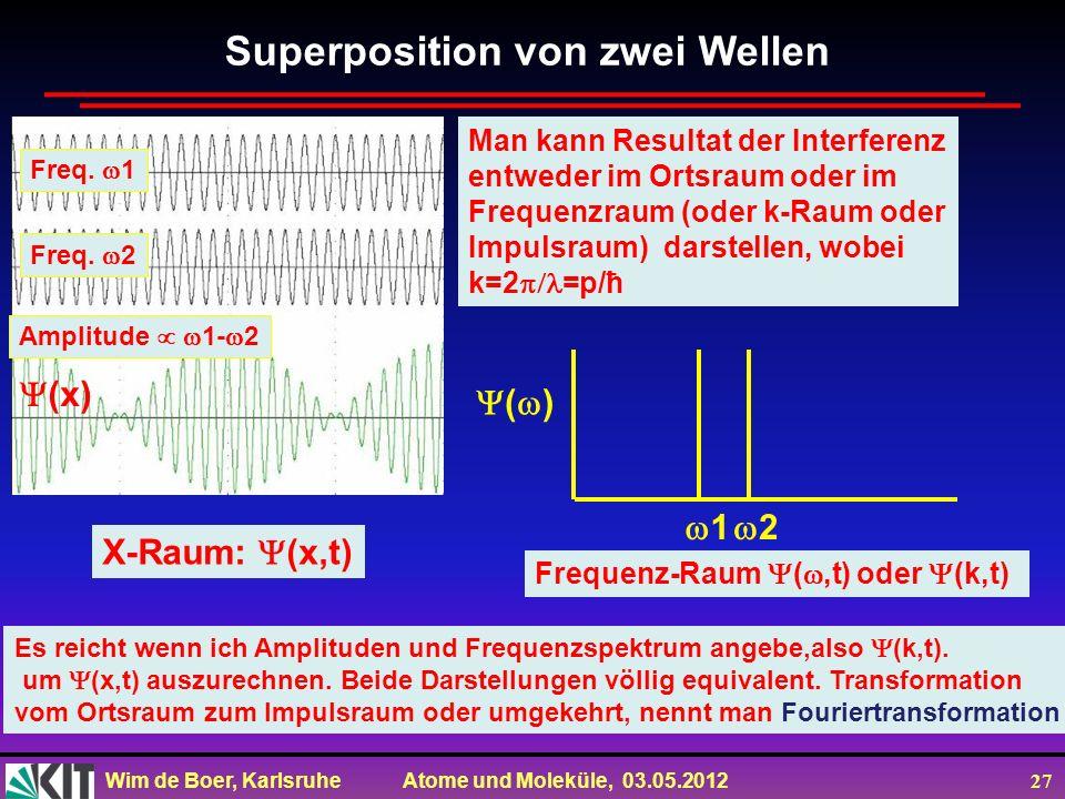 Wim de Boer, Karlsruhe Atome und Moleküle, 03.05.2012 27 Superposition von zwei Wellen Amplitude 1- 2 Freq. 2 Freq. 1 Man kann Resultat der Interferen