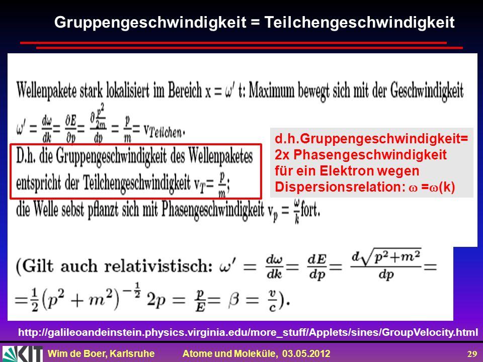 Wim de Boer, Karlsruhe Atome und Moleküle, 03.05.2012 29 Gruppengeschwindigkeit = Teilchengeschwindigkeit http://galileoandeinstein.physics.virginia.e
