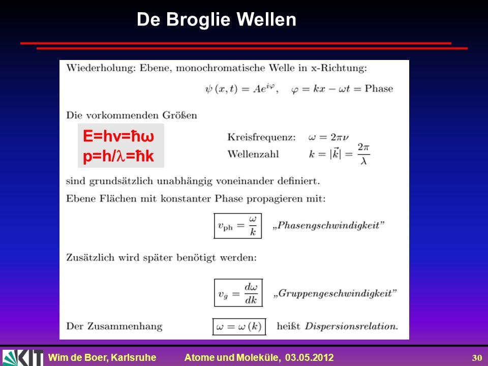 Wim de Boer, Karlsruhe Atome und Moleküle, 03.05.2012 30 De Broglie Wellen E=hv=ħω p=h/ =ħk
