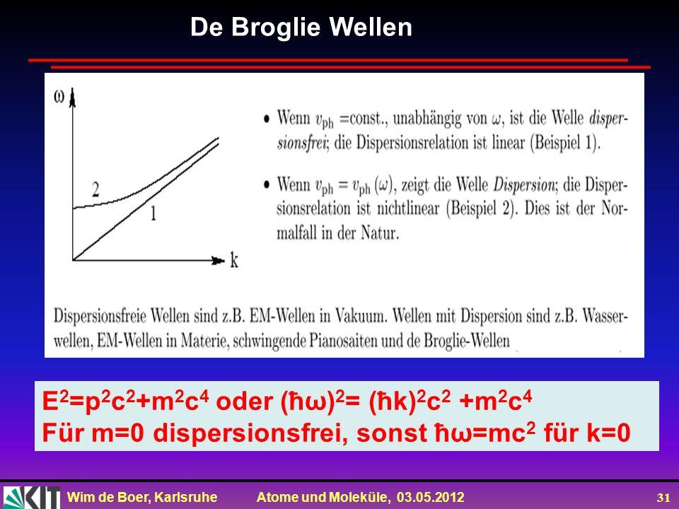 Wim de Boer, Karlsruhe Atome und Moleküle, 03.05.2012 31 E 2 =p 2 c 2 +m 2 c 4 oder (ħω) 2 = (ħk) 2 c 2 +m 2 c 4 Für m=0 dispersionsfrei, sonst ħω=mc