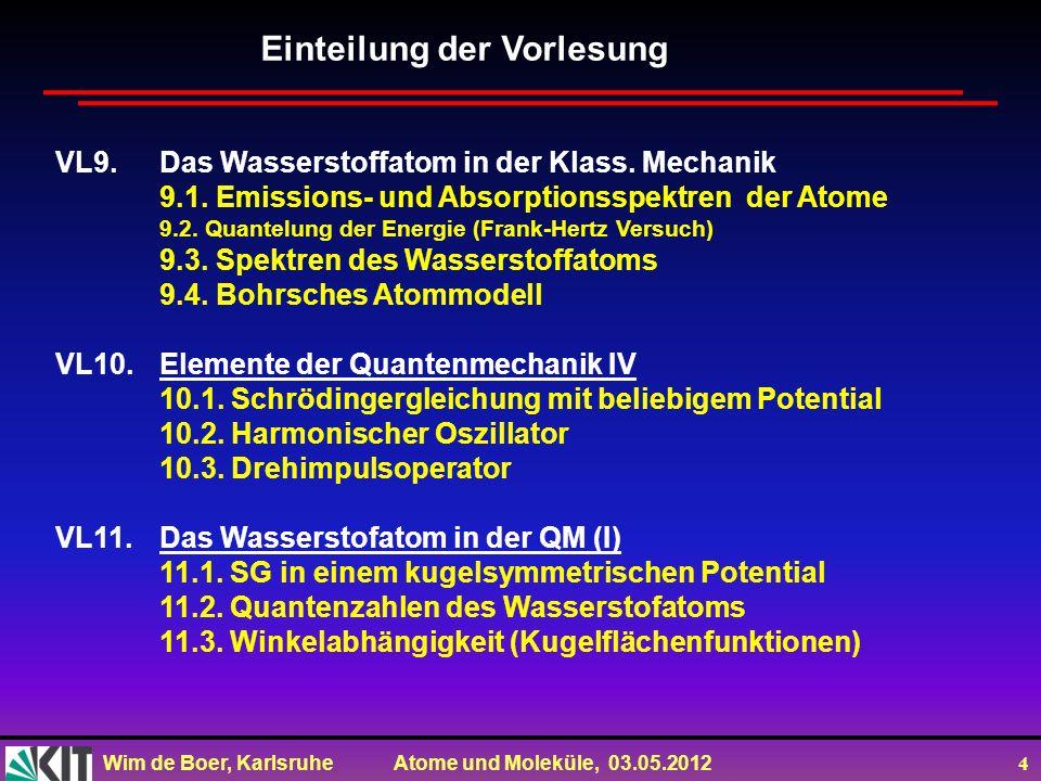 Wim de Boer, Karlsruhe Atome und Moleküle, 03.05.2012 35 Phasenraumpunkt [dx,dy,dz,dpx,dpy,dpz] nicht beliebig genau zu bestimmen:ΔxΔpx>h ΔyΔpy>h ΔzΔpz>h Fläche>ħ Unschärferelation im Phasenraum