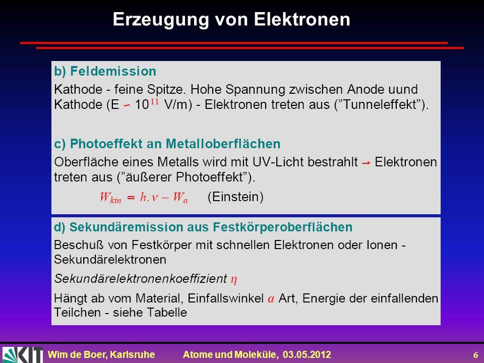 Wim de Boer, Karlsruhe Atome und Moleküle, 03.05.2012 37 Überlagerung Gausscher Wellenpakete Überlagerung unendlich vieler Wellen entspricht das Intergral über vielen Wellenlängen oder Impulse (p=ħk=h/ ).