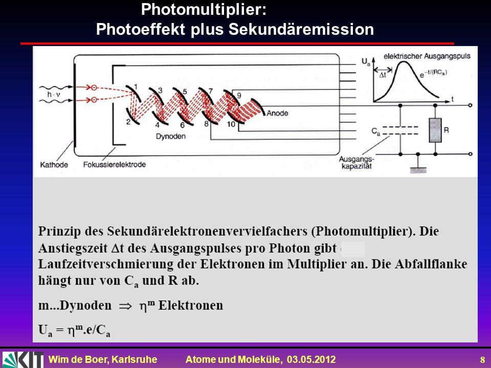 Wim de Boer, Karlsruhe Atome und Moleküle, 03.05.2012 29 Gruppengeschwindigkeit = Teilchengeschwindigkeit http://galileoandeinstein.physics.virginia.edu/more_stuff/Applets/sines/GroupVelocity.html d.h.Gruppengeschwindigkeit= 2x Phasengeschwindigkeit für ein Elektron wegen Dispersionsrelation: = (k)