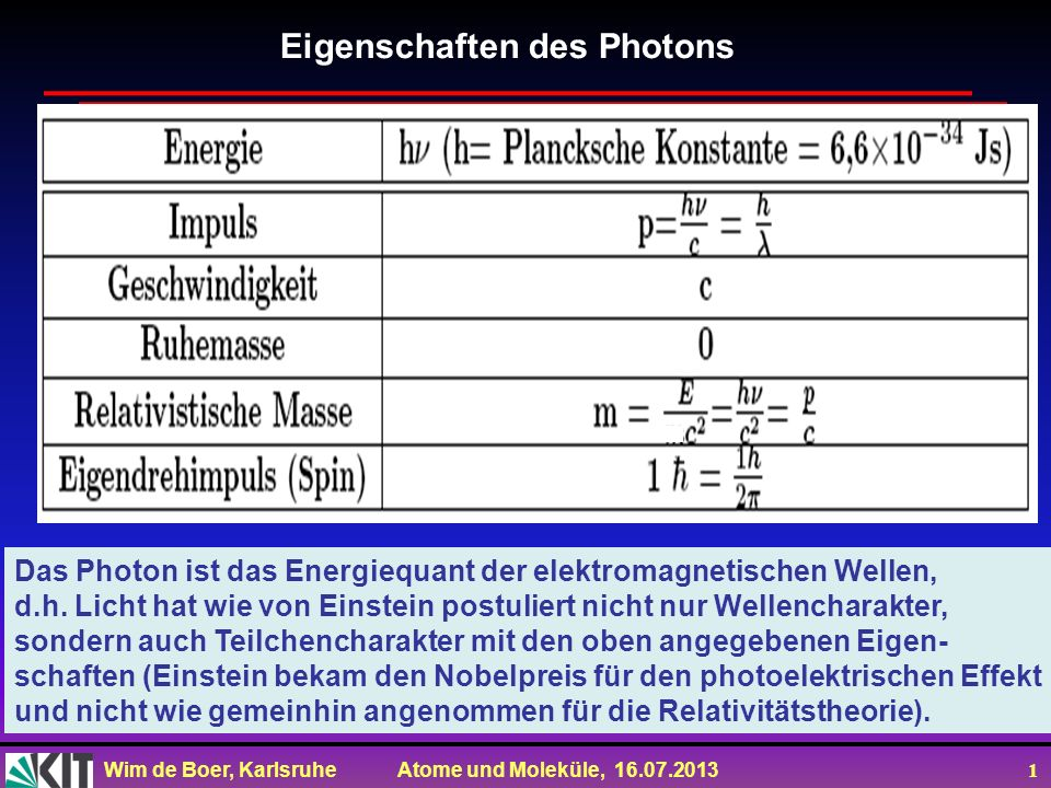 Wim de Boer, Karlsruhe Atome und Moleküle, 16.07.2013 1 Eigenschaften des Photons Das Photon ist das Energiequant der elektromagnetischen Wellen, d.h.
