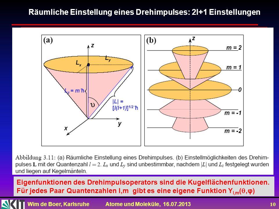 Wim de Boer, Karlsruhe Atome und Moleküle, 16.07.2013 10 Räumliche Einstellung eines Drehimpulses: 2l+1 Einstellungen Eigenfunktionen des Drehimpulsop