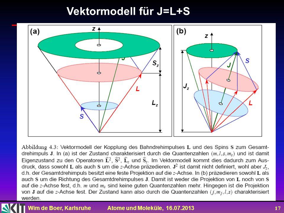 Wim de Boer, Karlsruhe Atome und Moleküle, 16.07.2013 17 Vektormodell für J=L+S
