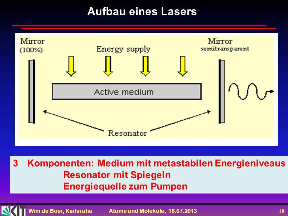 Wim de Boer, Karlsruhe Atome und Moleküle, 16.07.2013 19 Aufbau eines Lasers 3Komponenten: Medium mit metastabilen Energieniveaus Resonator mit Spiege