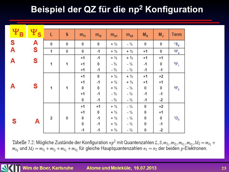 Wim de Boer, Karlsruhe Atome und Moleküle, 16.07.2013 23 Beispiel der QZ für die np 2 Konfiguration B S SASA ASAS ASAS ASAS SASA