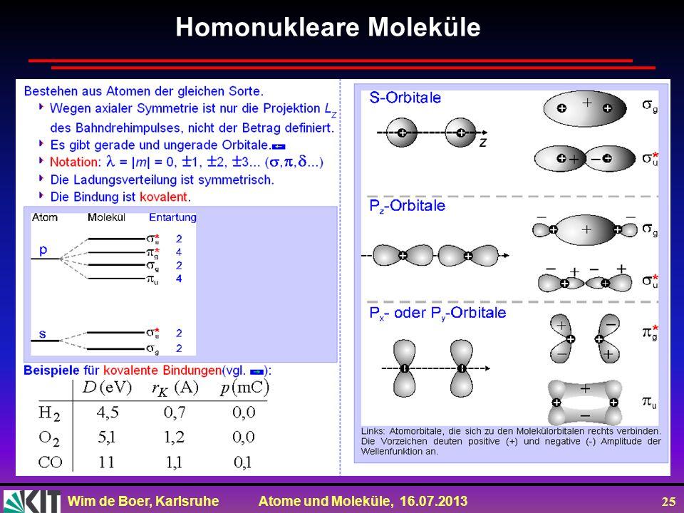 Wim de Boer, Karlsruhe Atome und Moleküle, 16.07.2013 25 Homonukleare Moleküle