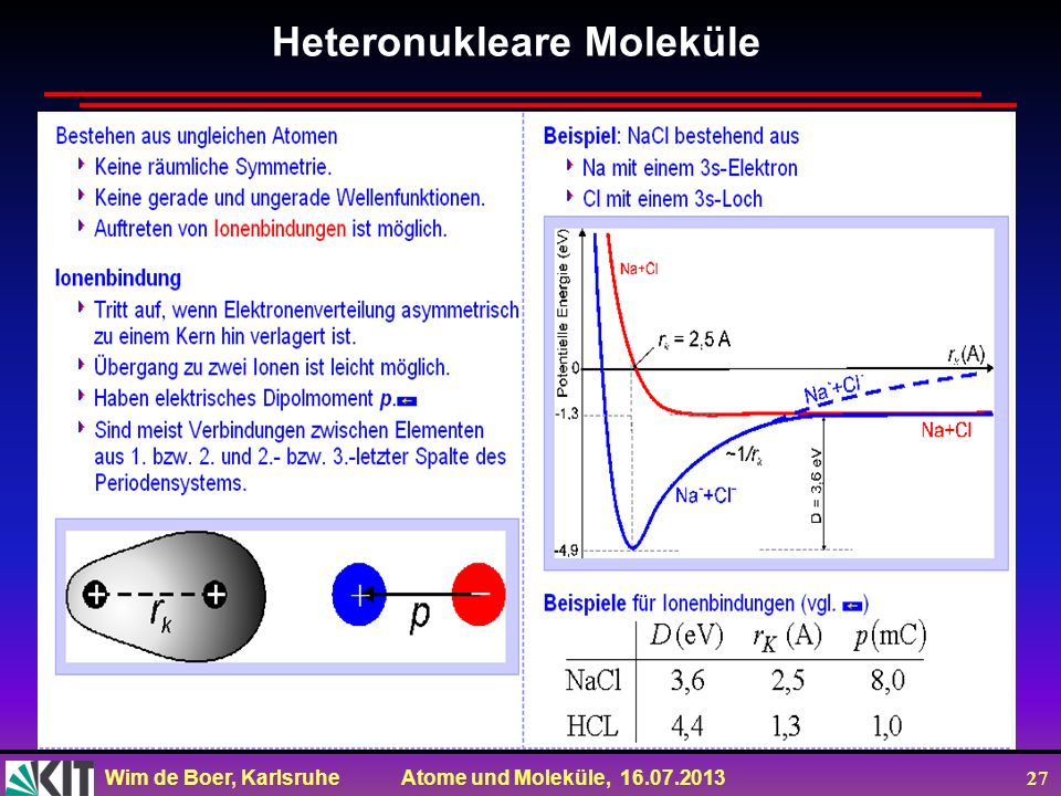 Wim de Boer, Karlsruhe Atome und Moleküle, 16.07.2013 27 Heteronukleare Moleküle