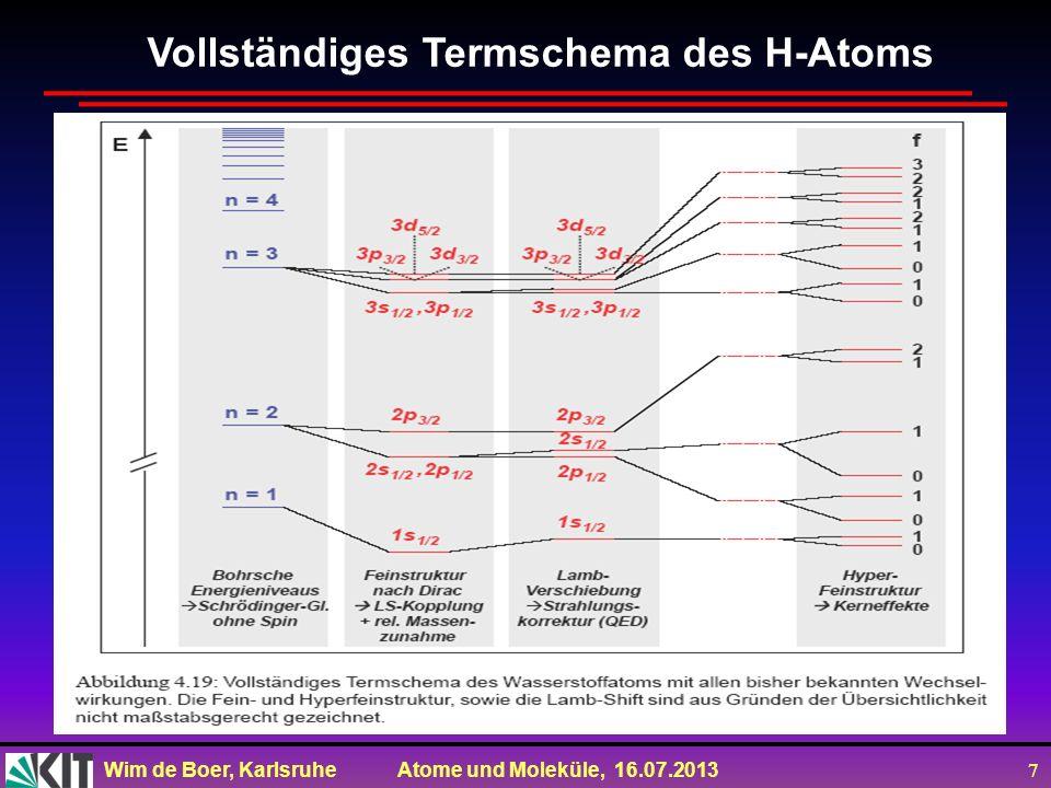 Wim de Boer, Karlsruhe Atome und Moleküle, 16.07.2013 7 Vollständiges Termschema des H-Atoms