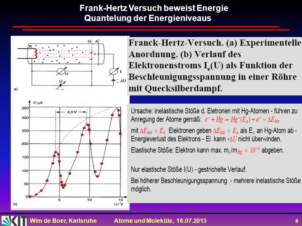 Wim de Boer, Karlsruhe Atome und Moleküle, 16.07.2013 8 Frank-Hertz Versuch beweist Energie Quantelung der Energieniveaus