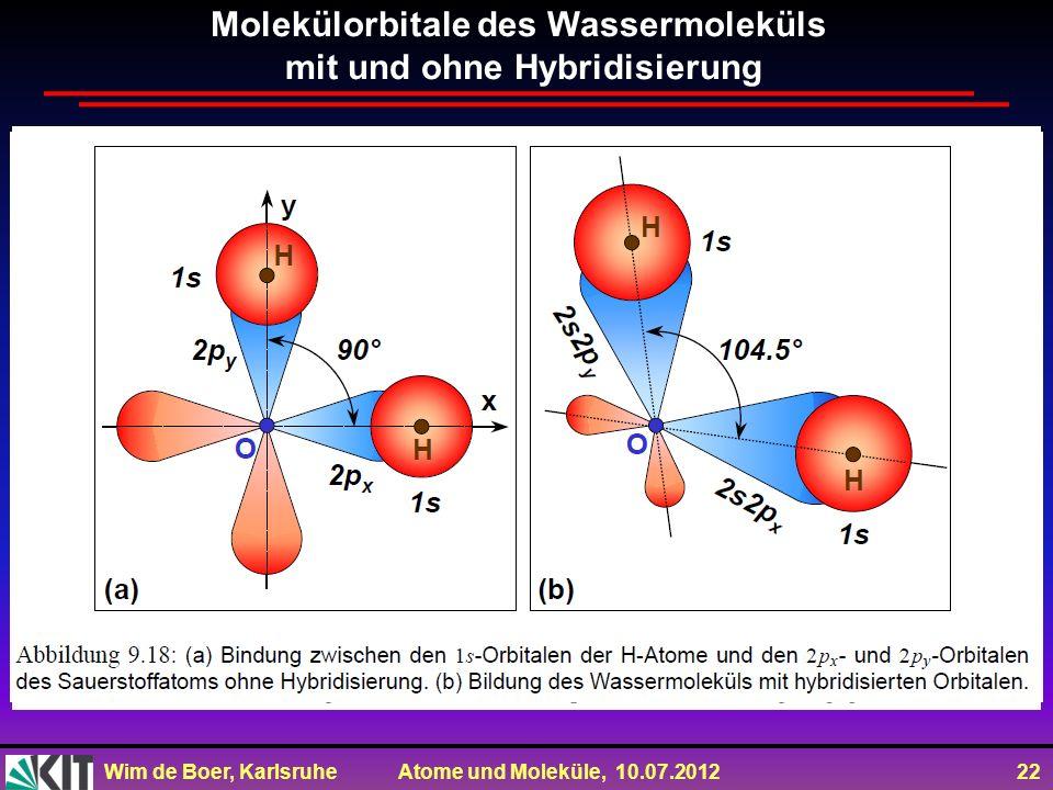 Wim de Boer, Karlsruhe Atome und Moleküle, 10.07.2012 22 Molekülorbitale des Wassermoleküls mit und ohne Hybridisierung