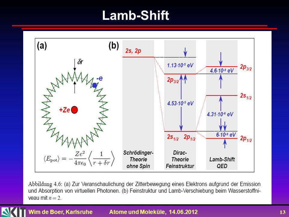 Wim de Boer, Karlsruhe Atome und Moleküle, 14.06.2012 13 Lamb-Shift