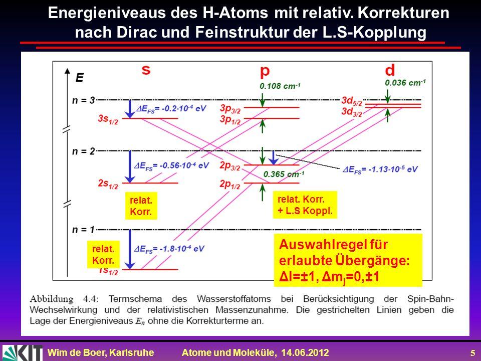 Wim de Boer, Karlsruhe Atome und Moleküle, 14.06.2012 5 Energieniveaus des H-Atoms mit relativ. Korrekturen nach Dirac und Feinstruktur der L.S-Kopplu