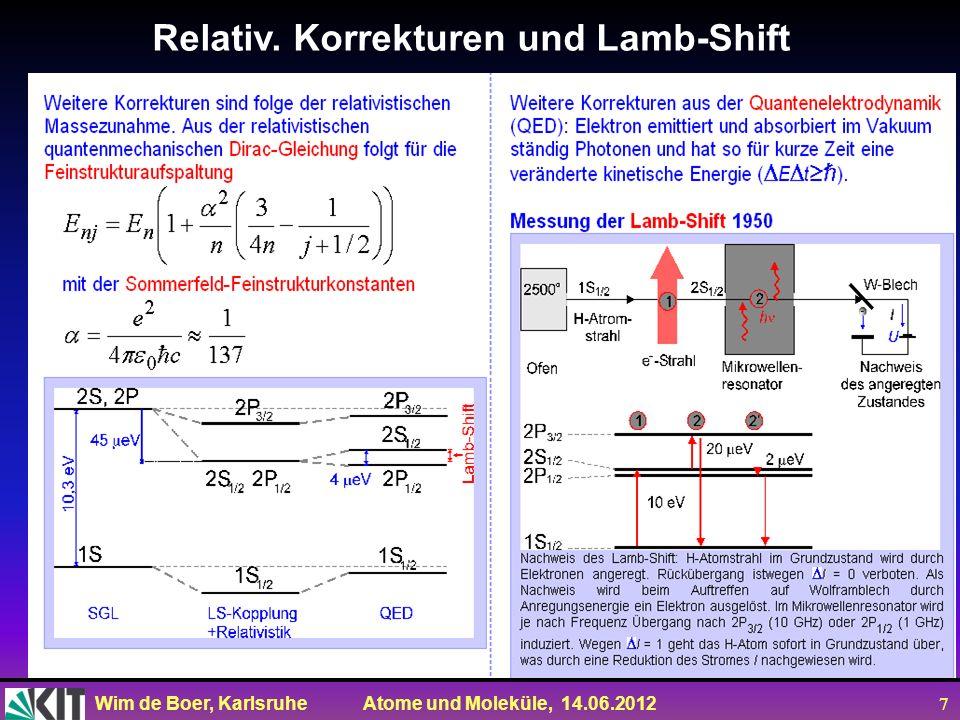 Wim de Boer, Karlsruhe Atome und Moleküle, 14.06.2012 7 Relativ. Korrekturen und Lamb-Shift