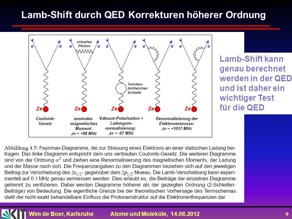 Wim de Boer, Karlsruhe Atome und Moleküle, 14.06.2012 9 Lamb-Shift durch QED Korrekturen höherer Ordnung Lamb-Shift kann genau berechnet werden in der QED und ist daher ein wichtiger Test für die QED