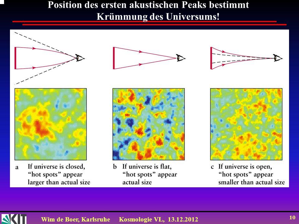 Wim de Boer, KarlsruheKosmologie VL, 13.12.2012 10 Position des ersten akustischen Peaks bestimmt Krümmung des Universums!
