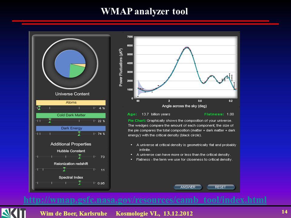 Wim de Boer, KarlsruheKosmologie VL, 13.12.2012 14 http://wmap.gsfc.nasa.gov/resources/camb_tool/index.html WMAP analyzer tool