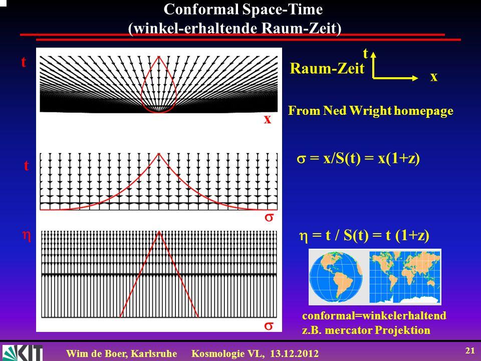 Wim de Boer, KarlsruheKosmologie VL, 13.12.2012 21 = x/S(t) = x(1+z) Raum-Zeit x t = t / S(t) = t (1+z) Conformal Space-Time (winkel-erhaltende Raum-Z
