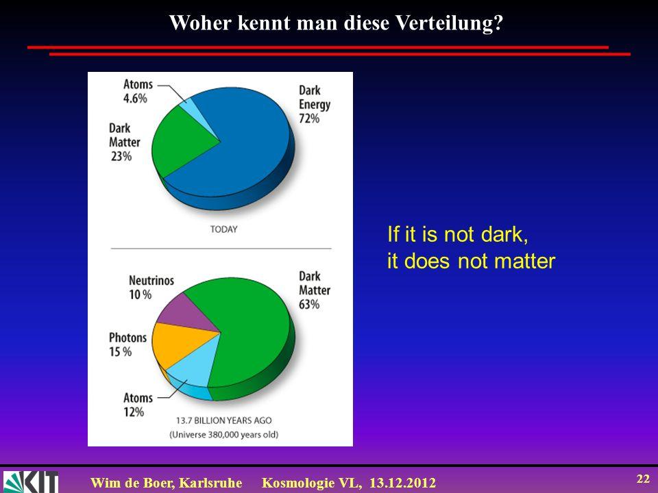 Wim de Boer, KarlsruheKosmologie VL, 13.12.2012 22 If it is not dark, it does not matter Woher kennt man diese Verteilung?