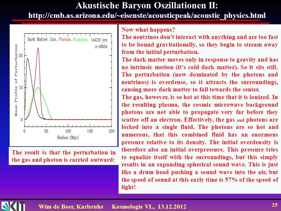 Wim de Boer, KarlsruheKosmologie VL, 13.12.2012 25 Akustische Baryon Oszillationen II: http://cmb.as.arizona.edu/~eisenste/acousticpeak/acoustic_physi