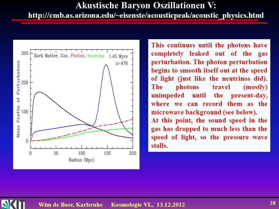 Wim de Boer, KarlsruheKosmologie VL, 13.12.2012 28 Akustische Baryon Oszillationen V: http://cmb.as.arizona.edu/~eisenste/acousticpeak/acoustic_physic