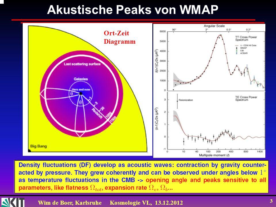 Wim de Boer, KarlsruheKosmologie VL, 13.12.2012 3 Akustische Peaks von WMAP Ort-Zeit Diagramm