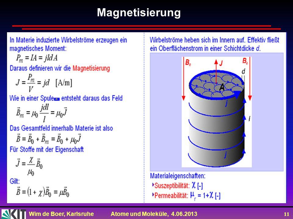 Wim de Boer, Karlsruhe Atome und Moleküle, 4.06.2013 11 Magnetisierung
