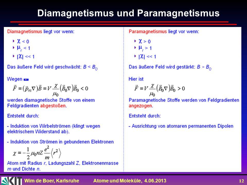 Wim de Boer, Karlsruhe Atome und Moleküle, 4.06.2013 12 Diamagnetismus und Paramagnetismus